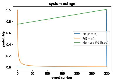 $$\text{The model} P(C \vert E = n)$$.